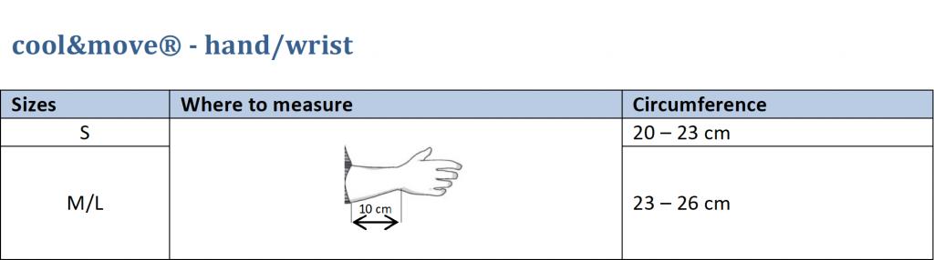 hand_wrist sizes
