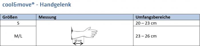 C&M Größen Hand
