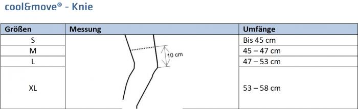 C&M Größen Knie